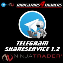 Telegram ShareService for Ninjatrader