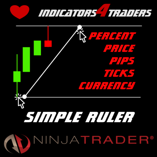 Simple Ruler for Ninjatrader 8